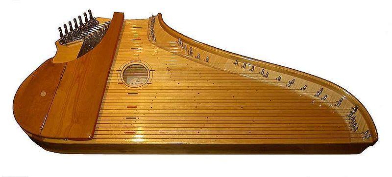 Les différents types d'instruments à cordes